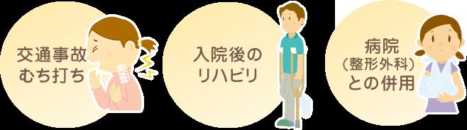 交通事故・入院後のリハビリ・病院(整形外科)との併用